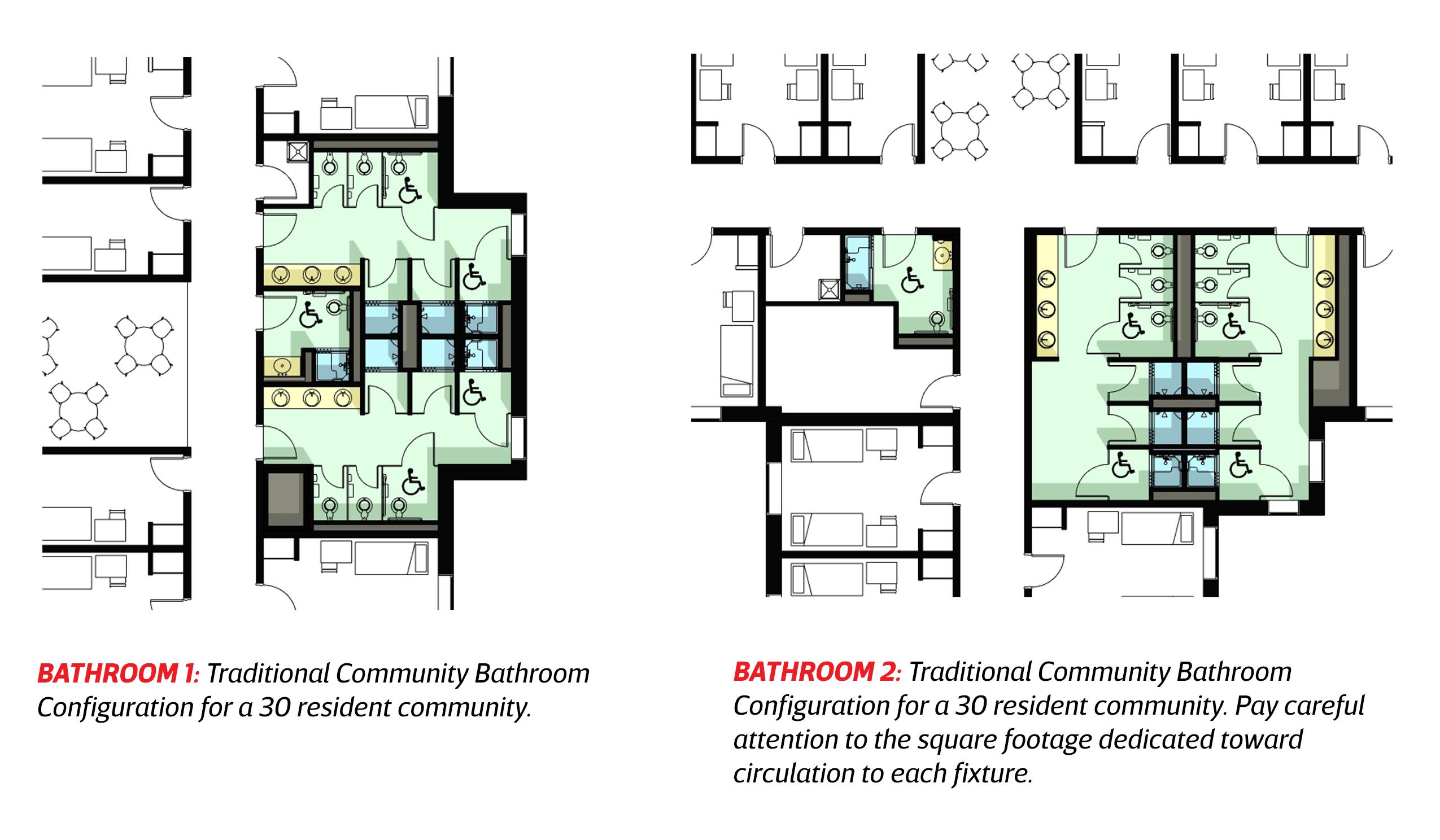 Bathroom configurations_1