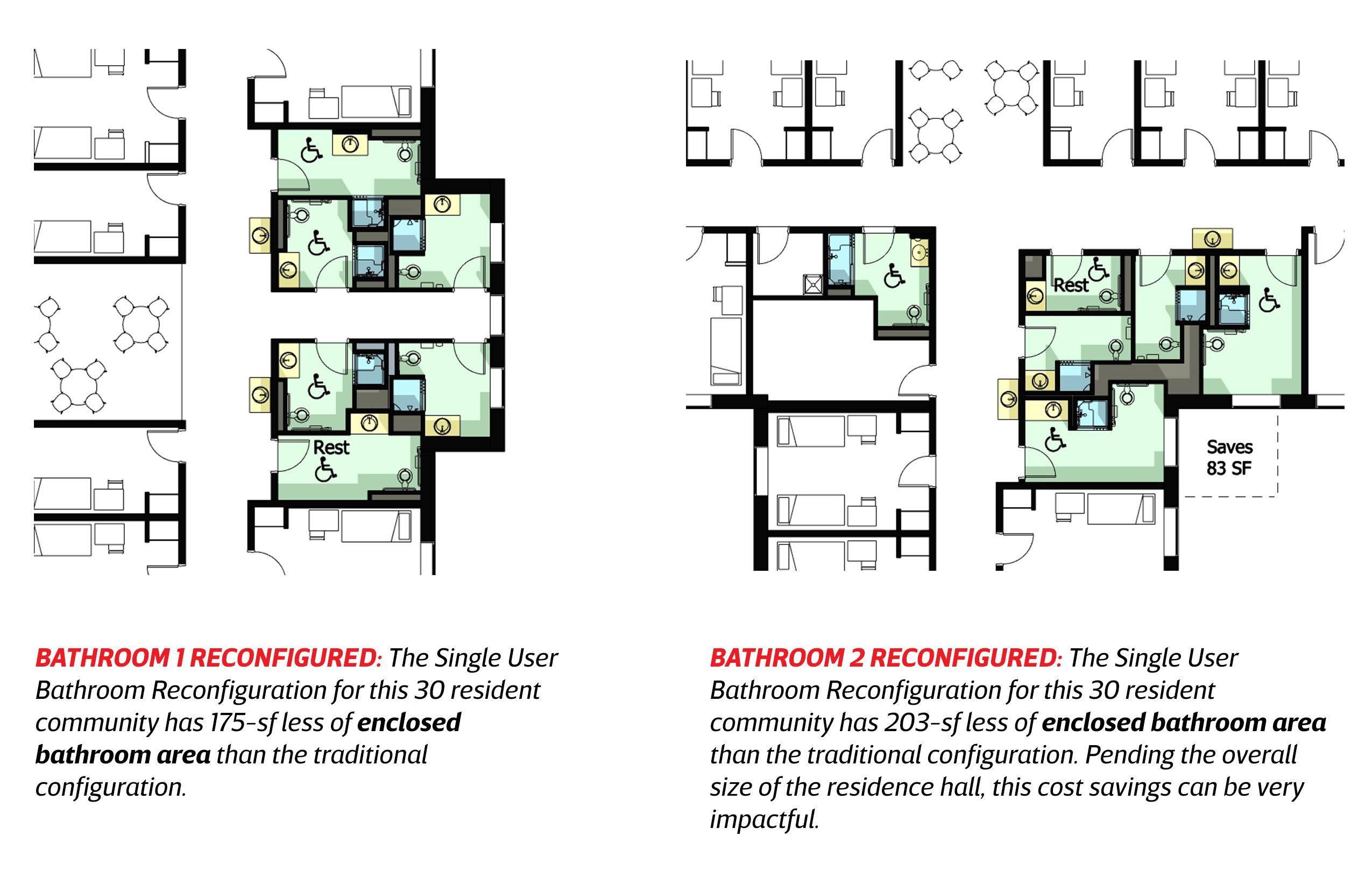 Bathroom configurations_2_3